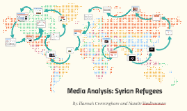 Copy of Media Analysis: Syrian Refugees
