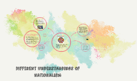 Different Understandings of nationalism