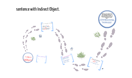 Copy of sentence with indirect object