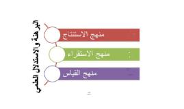 مشروع لغتي
