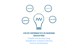 USE OF INFORMATICS IN NURSING EDUCATION