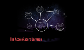 The AcceleRacers Universe