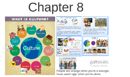 Unit 1: People and Cultures