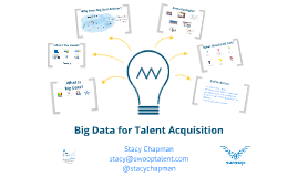 Big Data for Talent Acquisition