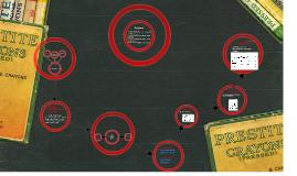 Copy of Зохион байгуулалтын бүтэц