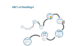 ABC's of Reading 6