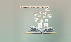 Kindergarten Curriculm Overview
