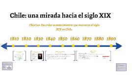 Chile: una mirada hacia el siglo XIX