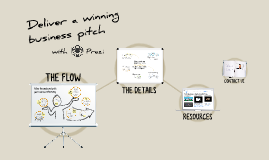 Copy of Deliver a Winning Business Pitch
