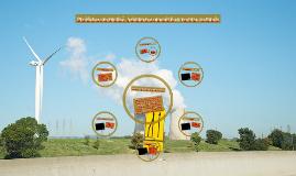 Copy of Problema energetică. Asigurarea omenirii cu resurse naturale