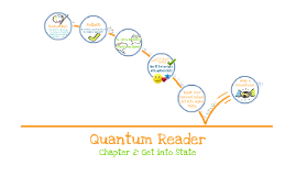 Q Reader - Chapter 2