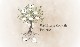 Writing: A Growth Process