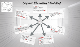 Organic Chemistry Mind Map