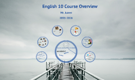 English 10 Overview