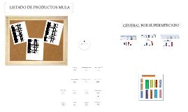 Reporte de clasificación de productos