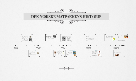 DEN NORSKE MATPAKKENS HISTORIE