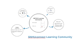 SNHUconnect Learning Community