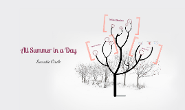 Copy of All Summer in a Day Socratic Circle