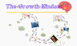 Copy of Growth Mindset