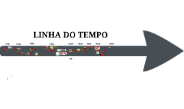 Copy of Linha do tempo - História do Brasil