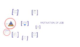 Motivasion of Job
