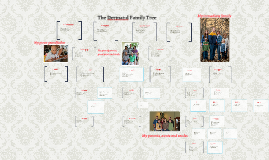 The Dermand Family Tree