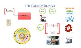 Copy of ITIL AUDITORIA INFORMATICA