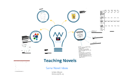Teaching Novels by Karie Mindock
