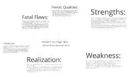 hamlet graphic essay by terran station on prezimacbeth the trageic hero