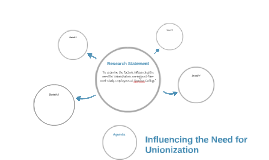 Factors Influencing the Need for Unionizing Part-Time Work S