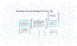 Copy of Examing Current Grading Practices