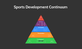 Copy of Sports Development Continuum