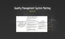 Quality Management System Meeting