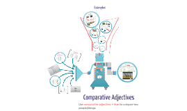Copy of Comparative Adjectives