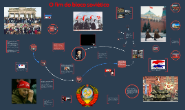 9.1.1. O colapso do bloco soviético