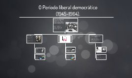 Copy of O Período liberal democrático