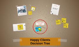 Happy Clients Decision tree