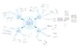 "Writing and using a ""cheat sheet"""