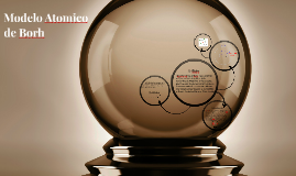 Copy of Modelo Atomico de Borh