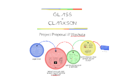 Google GLASS: Project Proposal