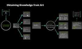 Copy of Obtaining Knowledge from Art
