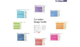 Copy of Curriculum Design Toolkit