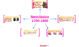 Neoclasico 1700-1800