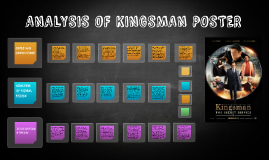 ANALYSIS OF KINGSMAN POSTER
