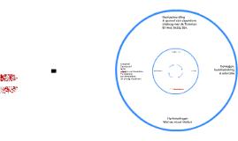 Copy of Debriefing Publieke ruimte Gemeente Sittard-Geleen
