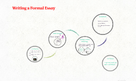 Writing a Formal Essay