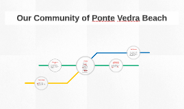 Our Community of Ponte Vedra Beach