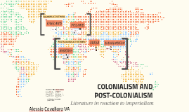 COLONIALISM AND POSTCOLONIALISM