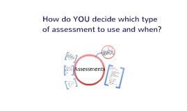 Formal And Informal Assessments By Jessica Richards On Prezi
