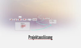 Projektauslösung